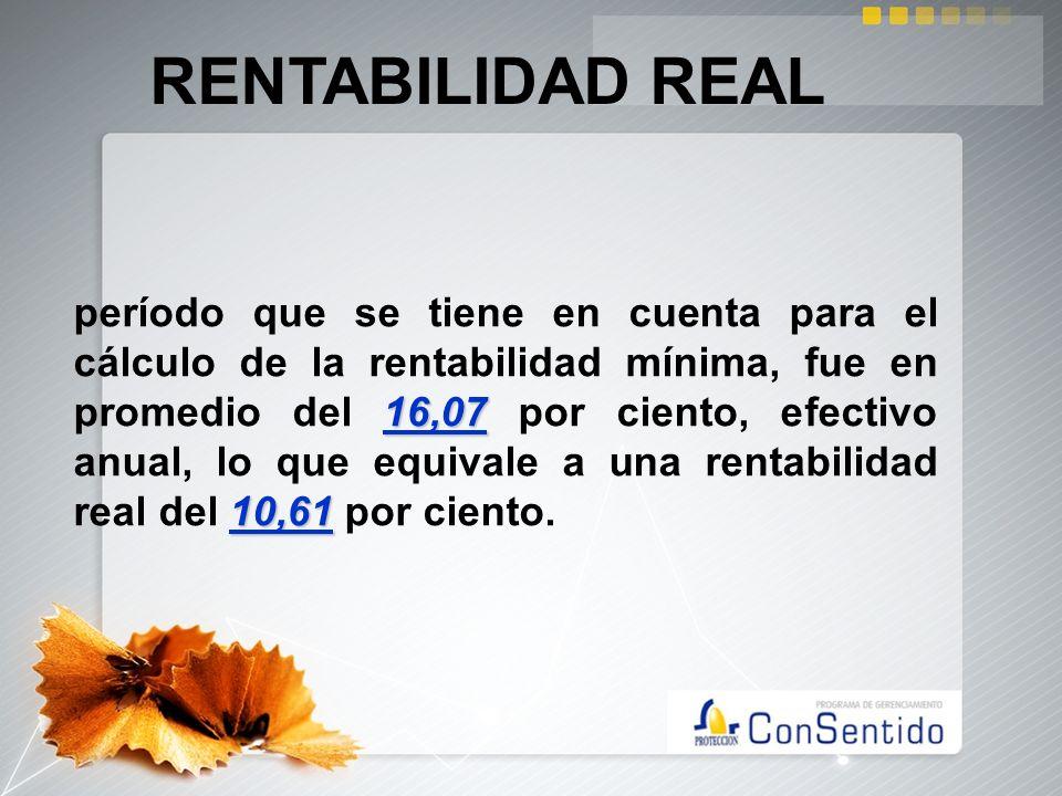 RENTABILIDAD REAL 16,07 10,61 período que se tiene en cuenta para el cálculo de la rentabilidad mínima, fue en promedio del 16,07 por ciento, efectivo