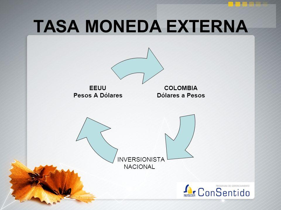 COLOMBIA Dólares a Pesos INVERSIONISTA NACIONAL EEUU Pesos A Dólares TASA MONEDA EXTERNA