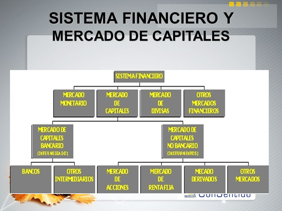 FUNCIÓN M.F. Poner en contacto a los distintos agentes económicos.