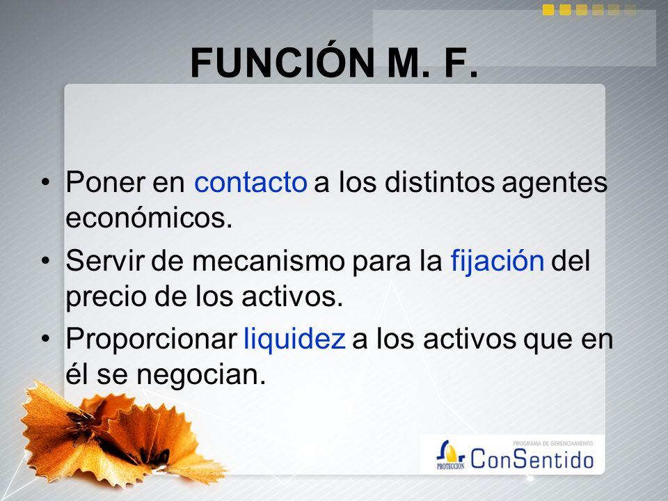 FUNCIÓN M. F. Poner en contacto a los distintos agentes económicos. Servir de mecanismo para la fijación del precio de los activos. Proporcionar liqui