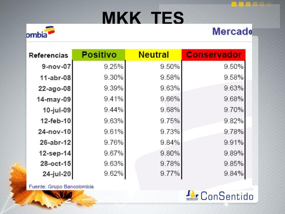MKK TES