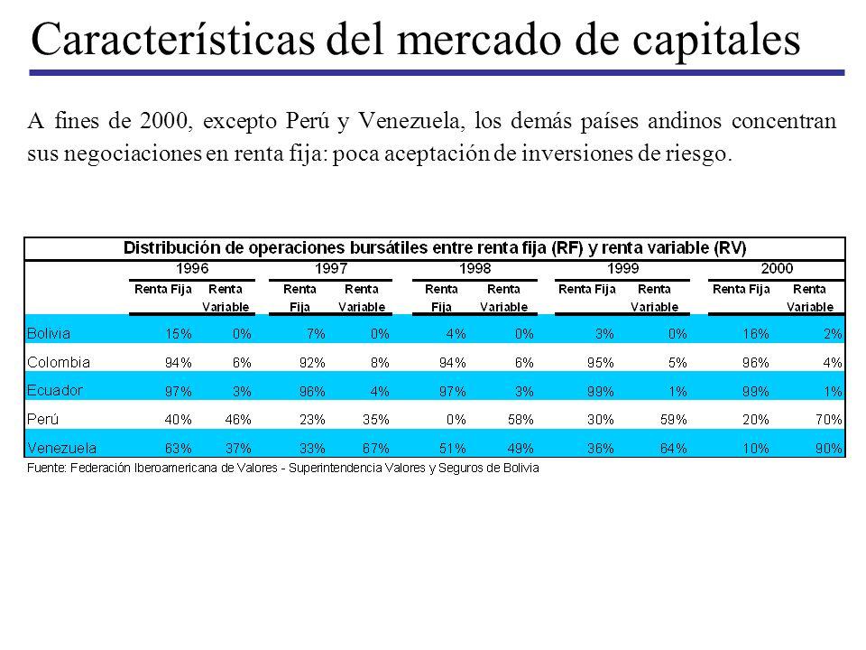 Características del mercado de capitales A fines de 2000, excepto Perú y Venezuela, los demás países andinos concentran sus negociaciones en renta fij