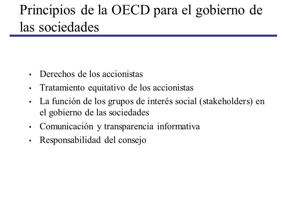 Principios de la OECD para el gobierno de las sociedades Derechos de los accionistas Tratamiento equitativo de los accionistas La función de los grupo