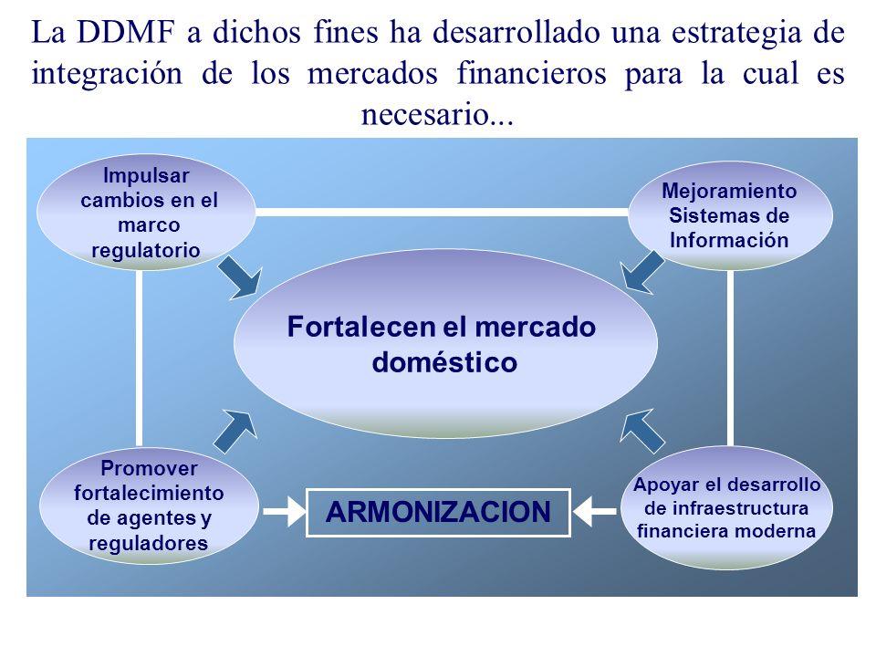 La DDMF a dichos fines ha desarrollado una estrategia de integración de los mercados financieros para la cual es necesario... Fortalecen el mercado do
