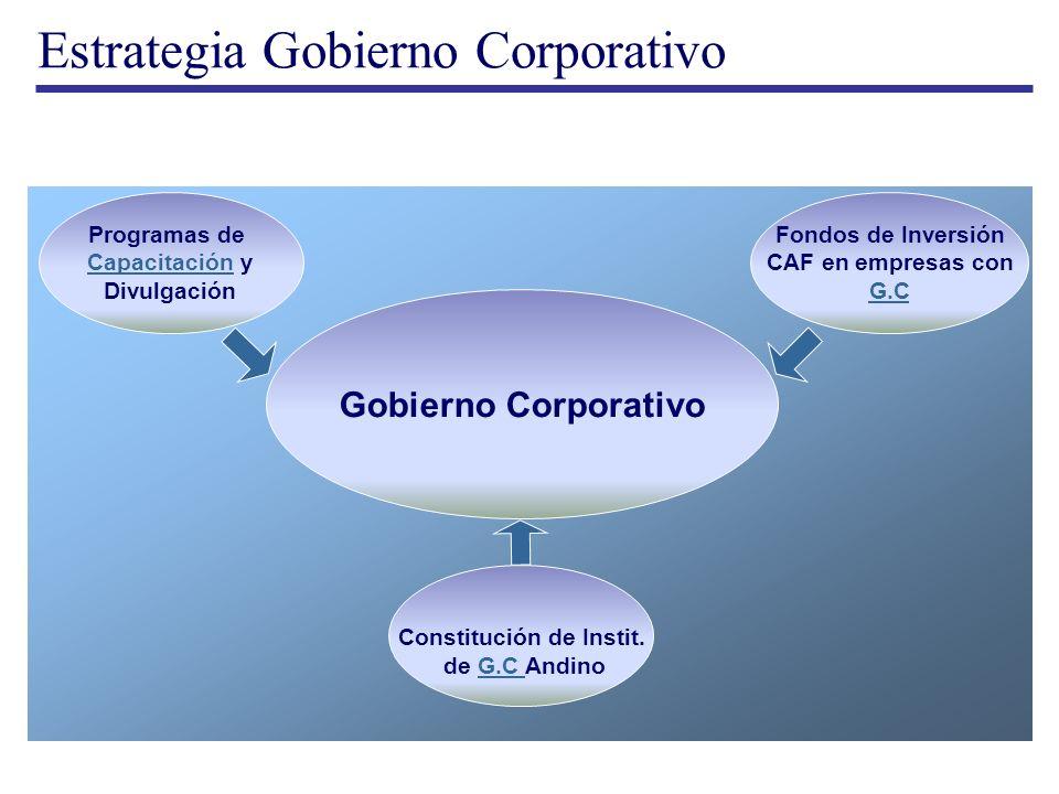 Estrategia Gobierno Corporativo Gobierno Corporativo Programas de CapacitaciónCapacitación y Divulgación Fondos de Inversión CAF en empresas con G.C C