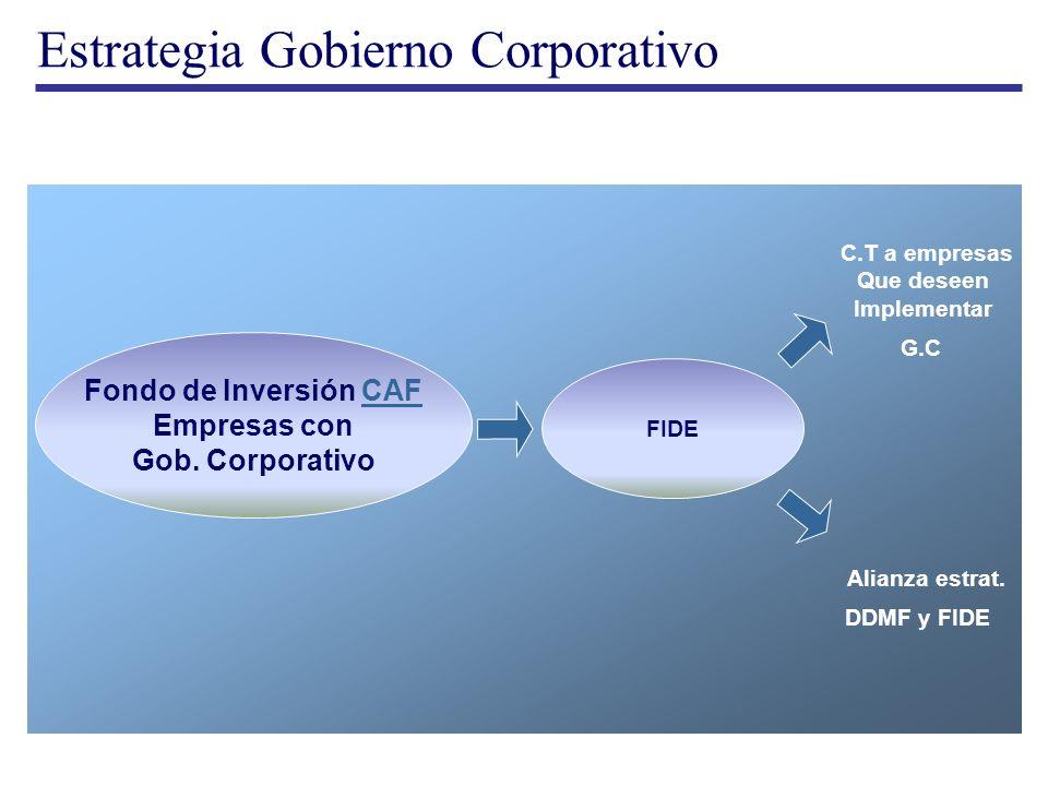 Estrategia Gobierno Corporativo Fondo de Inversión CAFCAF Empresas con Gob. Corporativo FIDE C.T a empresas Que deseen Implementar G.C Alianza estrat.