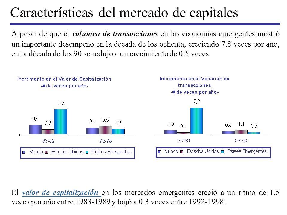 Características del mercado de capitales En América Latina el valor de capitalización de mercado de acciones de compañías domésticas pasó de 7% del PIB en 1990 a 31% en el año 1993.