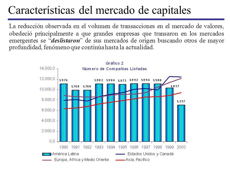 Características del mercado de capitales La reducción observada en el volumen de transacciones en el mercado de valores, obedeció principalmente a que