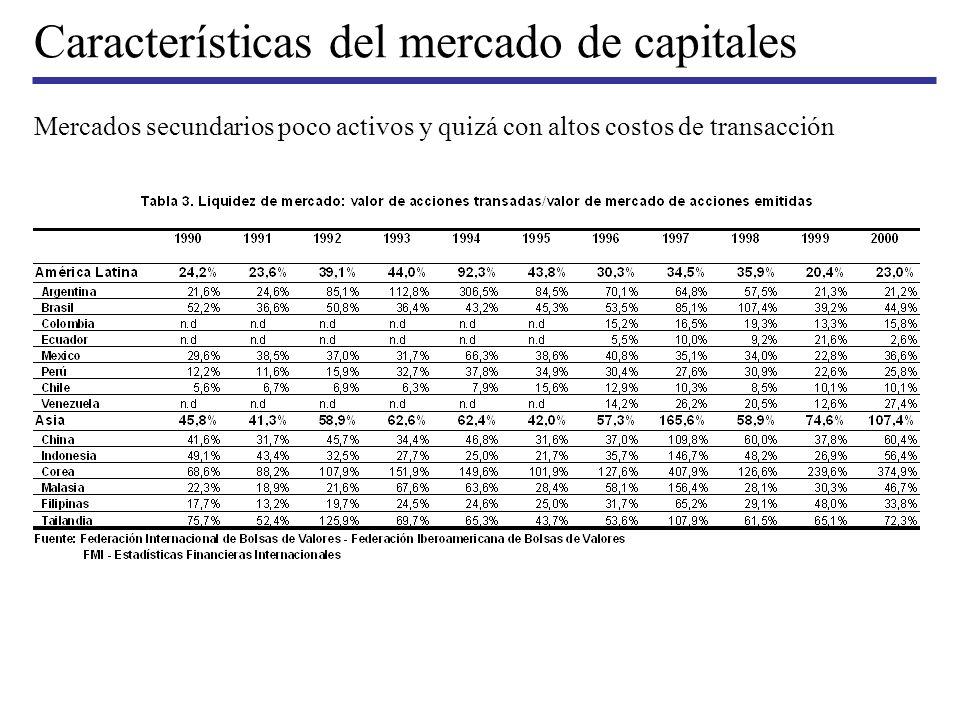 Características del mercado de capitales La inversión privada en los países de América Latina no considera al mercado de valores como fuente alternativa de financiamiento, al menos en la magnitud de las economías asiáticas; además se observa una tendencia decreciente.