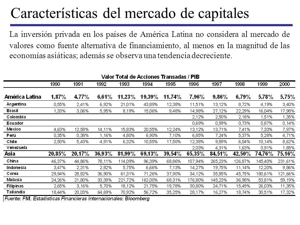 Características del mercado de capitales La inversión privada en los países de América Latina no considera al mercado de valores como fuente alternati