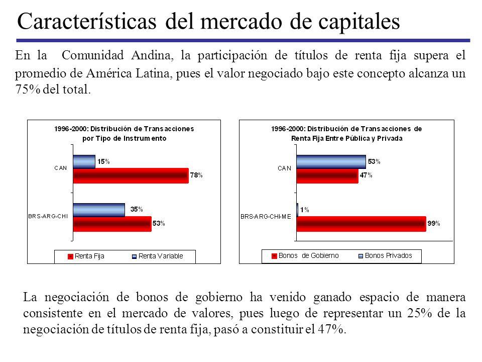 Características del mercado de capitales A fines de 2000, excepto Perú y Venezuela, los demás países andinos concentran sus negociaciones en renta fija: poca aceptación de inversiones de riesgo.