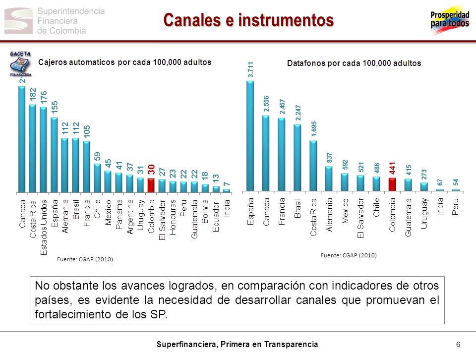 6 Superfinanciera, Primera en Transparencia Fuente: CGAP (2010) No obstante los avances logrados, en comparación con indicadores de otros países, es e