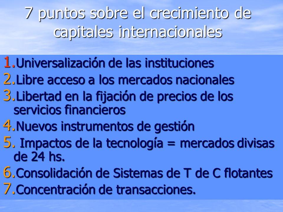 MUNDIALIZACION DE LAS FINANZAS II Proceso iniciado en los años 60 Proceso iniciado en los años 60 Nvos. Servicios bancarios Nvos. Servicios bancarios