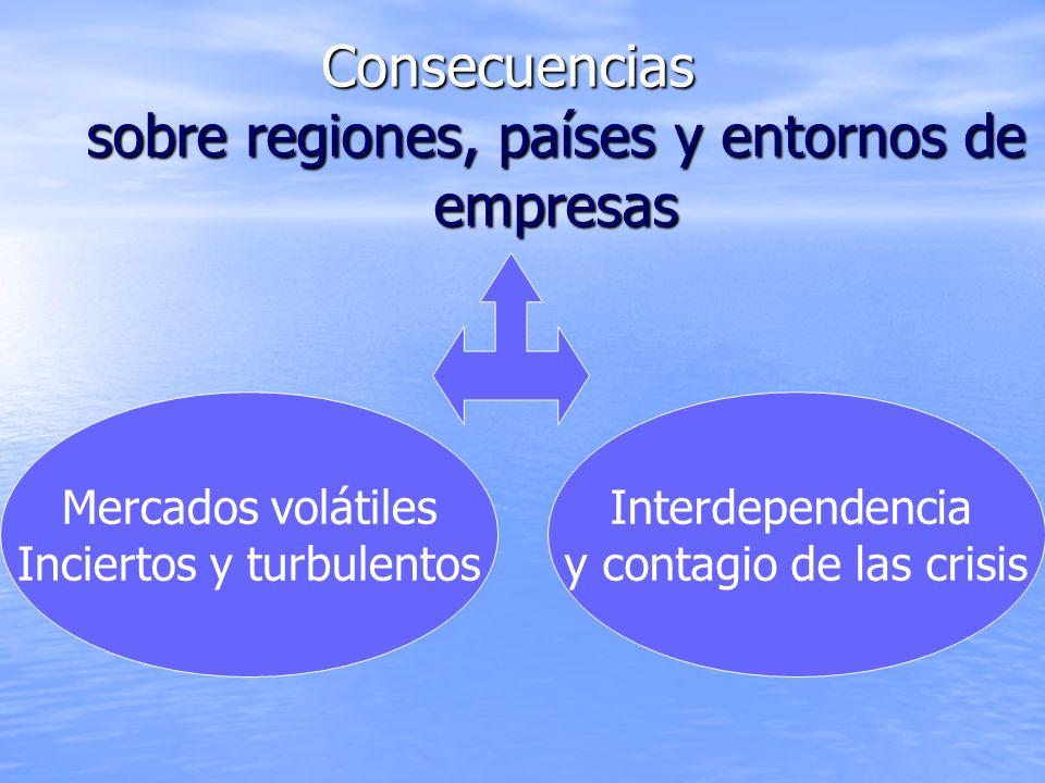 7 puntos sobre el crecimiento de capitales internacionales 1. Universalización de las instituciones 2. Libre acceso a los mercados nacionales 3. Liber