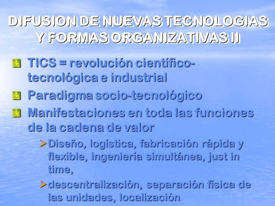 DIFUSION DE NUEVAS TECNOLOGIAS Y FORMAS ORGANIZATIVAS I Denominación genérica: Innovación Sustantivos específicos: Tecnologías de la información (TICS
