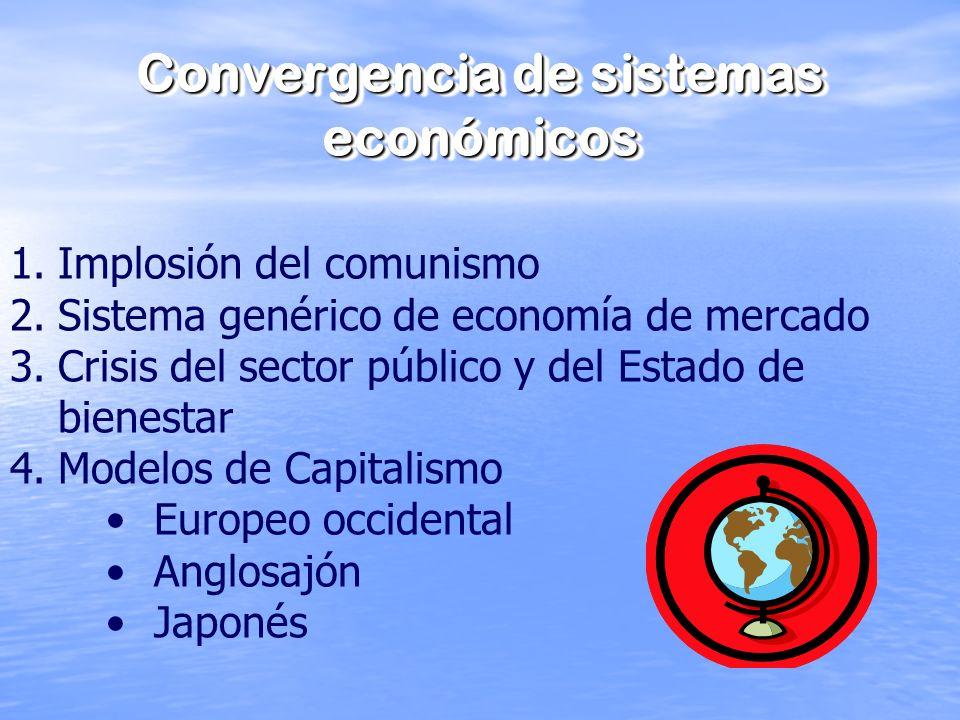 RIVALIDAD GLOBAL: empresas, países y regiones I 1.Impulsado por internacionalización de empresas 2.Proliferación de bloques regionales 3.Nuevos Países