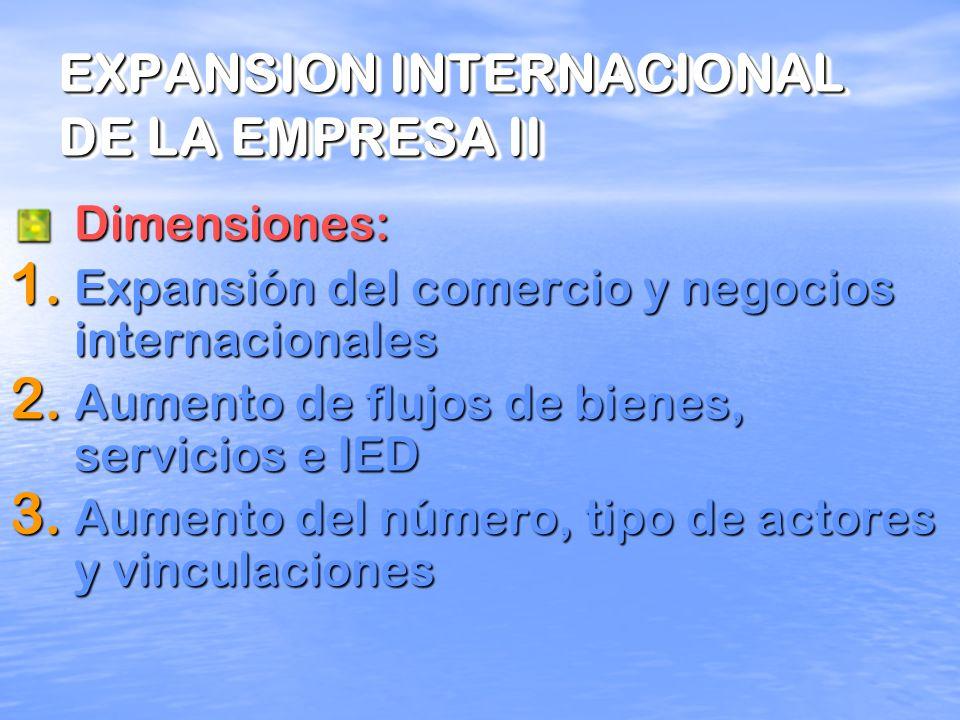EXPANSION INTERNACIONAL DE LA EMPRESA I Internacionalización de las operaciones de la empresa Primer factor del nuevo escenario de la economía mundial