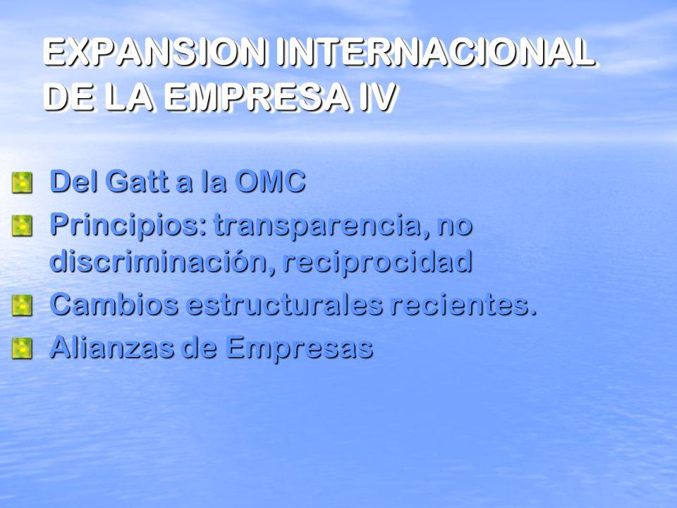 EXPANSION INTERNACIONAL DE LA EMPRESA III Factores de posibilidad: reducción de costos de transporte reducción de costos de transporte infraestructura