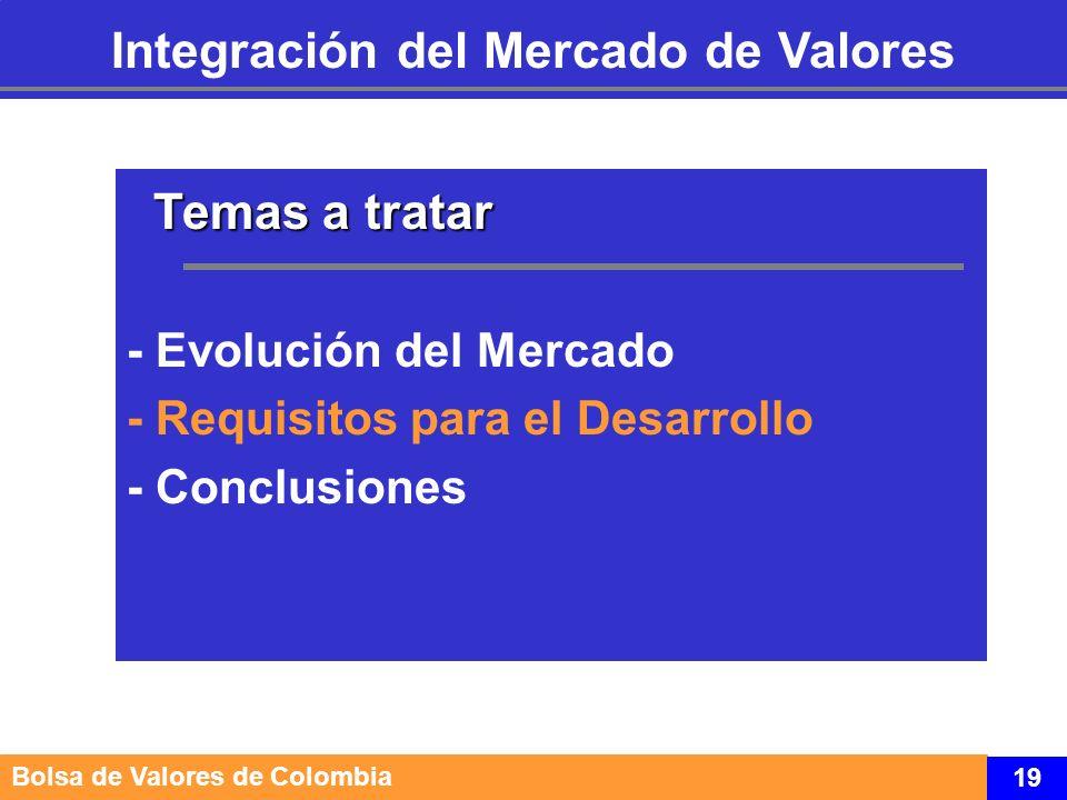 Perspectivas Endeudamiento interno del Sector Público (TES) Portafolio de inversión Fondos Colectivos Estable Crecimiento Sostenido Bolsa de Valores de Colombia 20 Requisitos para el desarrollo Condiciones del entorno