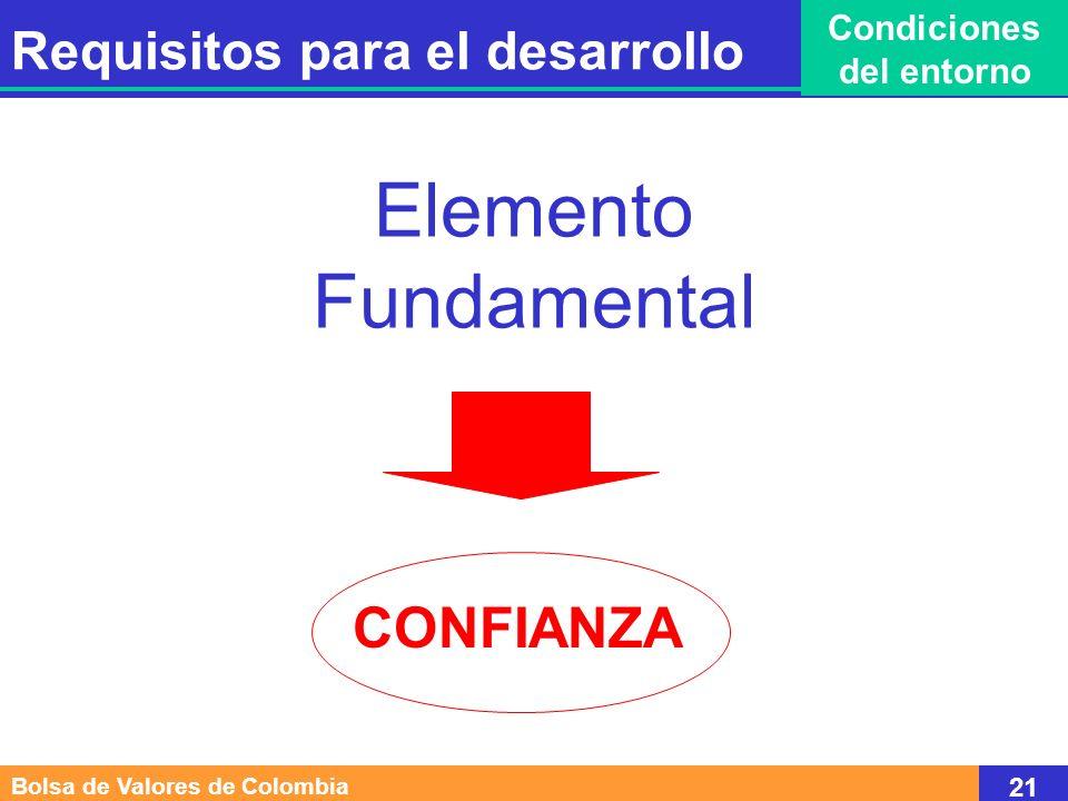 En el entorno político En el manejo equilibrado de las finanzas públicas Confianza Bolsa de Valores de Colombia 22 Requisitos para el desarrollo Condiciones del entorno
