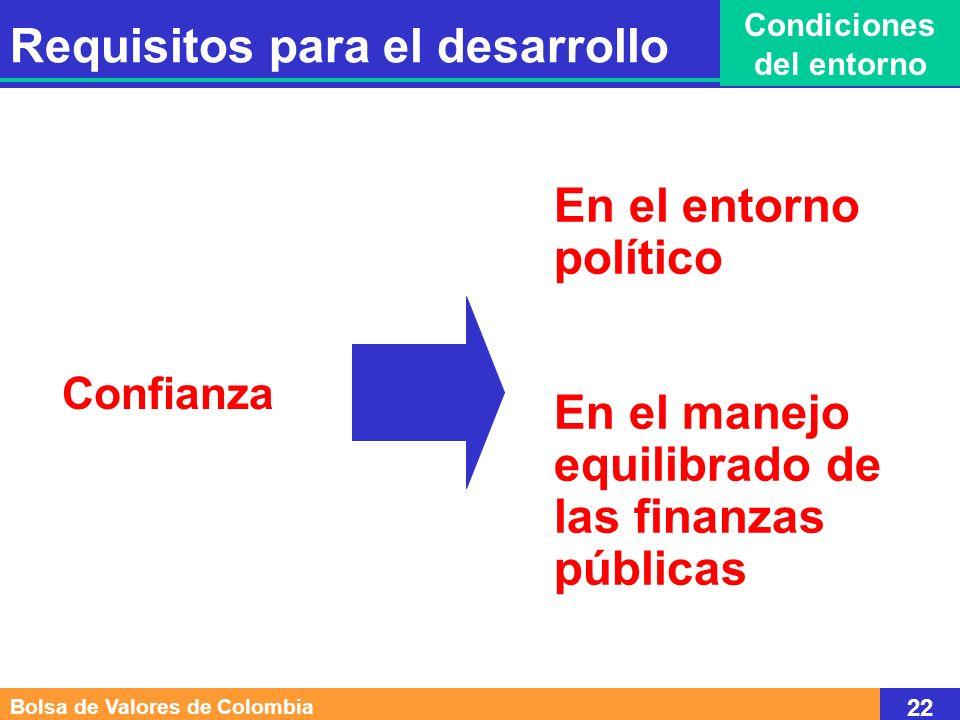 En el entorno político En el manejo equilibrado de las finanzas públicas Confianza Bolsa de Valores de Colombia 22 Requisitos para el desarrollo Condi