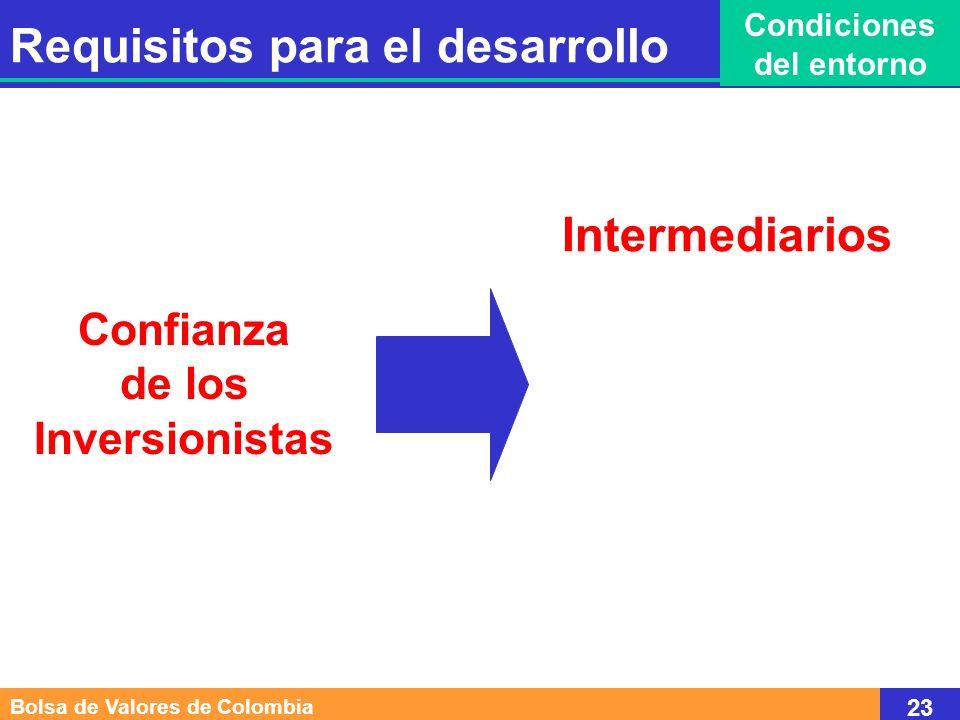 Evolución de una estructura mutual a una estructura abierta de la propiedad Evolución de una entidad sin ánimo de lucro a una entidad con vocación de utilidades y capacidad de distribuirlas a sus accionistas Bolsa de Valores de Colombia 24 Requisitos para el desarrollo Avances Estratégicos