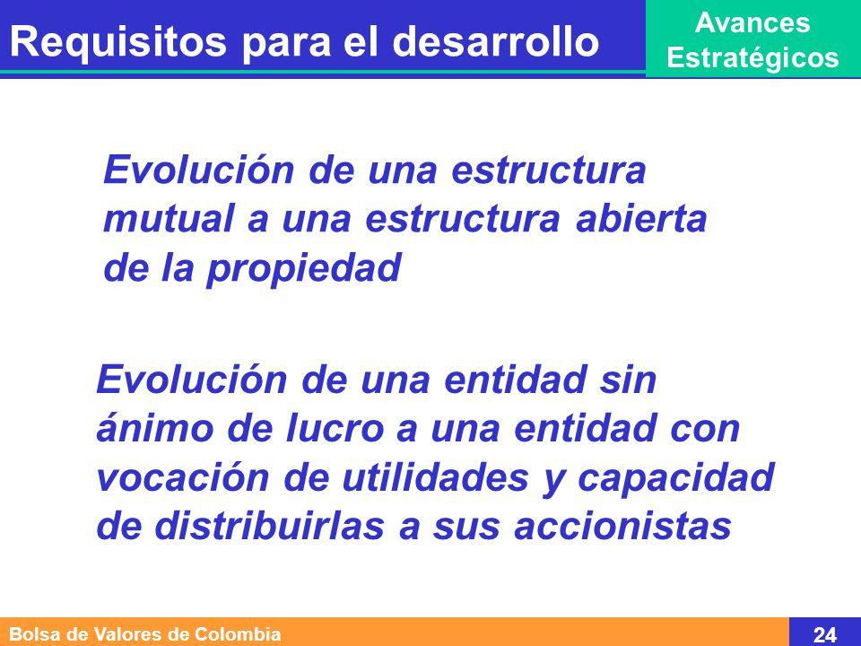Bolsa de Bogotá Bolsa de Valores de Colombia Evolución de tres Bolsas a una sola Bolsa de Valores Bolsa de Medellín Bolsa de Occidente Bolsa de Valores de Colombia 25 Requisitos para el desarrollo Avances Estratégicos