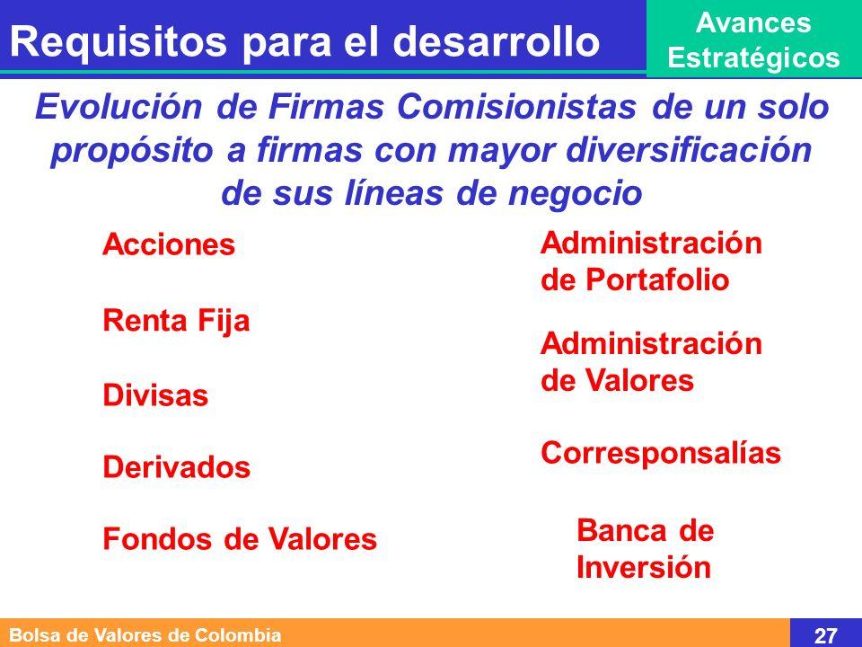 Evolución de Firmas Comisionistas de un solo propósito a firmas con mayor diversificación de sus líneas de negocio Renta Fija Acciones Divisas Derivad