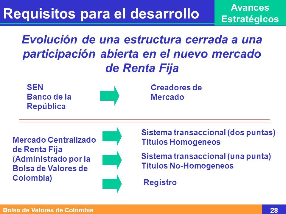 Evolución de estándares locales a estándares internacionales en los Depósitos Centralizados y en los procesos de liquidación y compensación Desmaterialización y Entrega contra Pago para deuda pública y privada Bolsa de Valores de Colombia 29 Requisitos para el desarrollo Avances Estratégicos