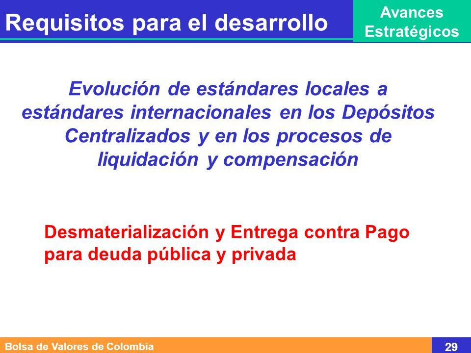 Evolución de información pobre y difícil de consolidar a información centralizada del mercado Información consolidada del 100% del mercado Servicio al cliente vía internet Bolsa de Valores de Colombia 30 Requisitos para el desarrollo Avances Estratégicos
