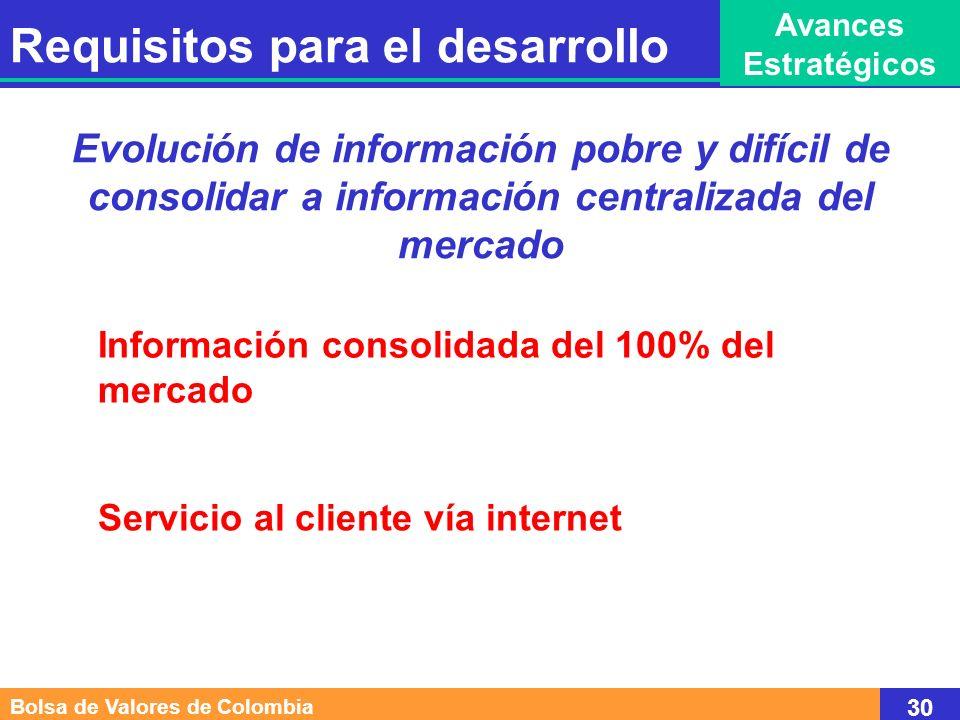 Evolución de información pobre y difícil de consolidar a información centralizada del mercado Información consolidada del 100% del mercado Servicio al