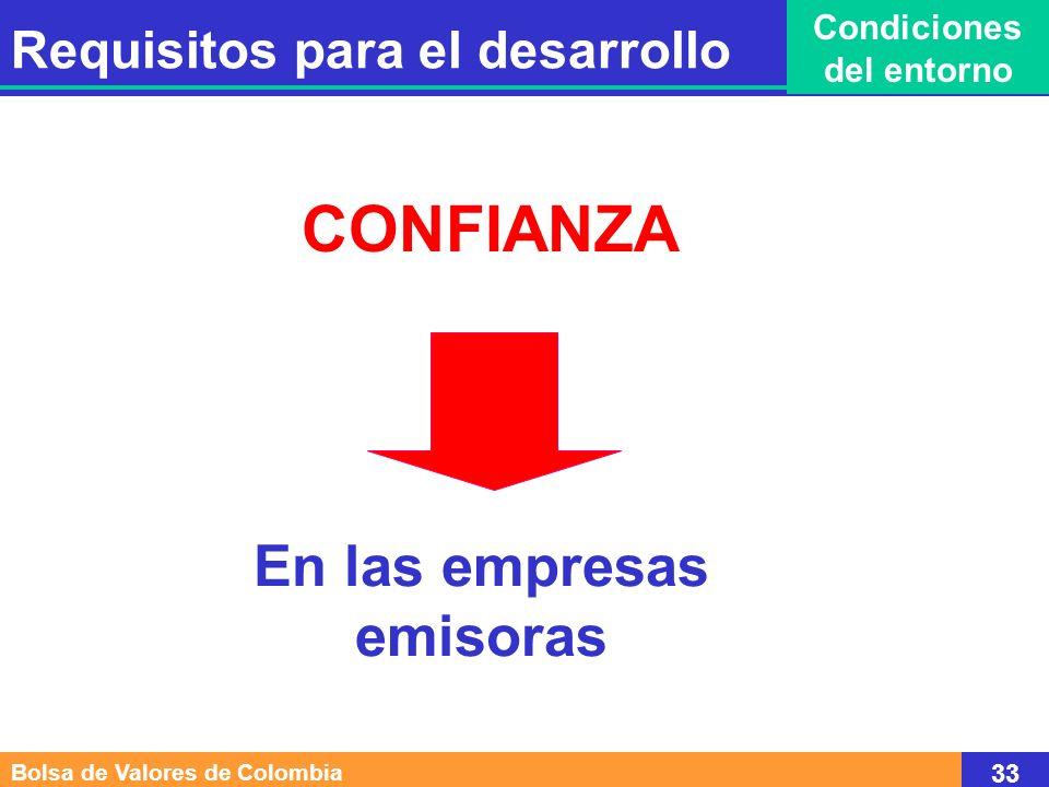 En las empresas emisoras CONFIANZA Bolsa de Valores de Colombia 33 Requisitos para el desarrollo Condiciones del entorno