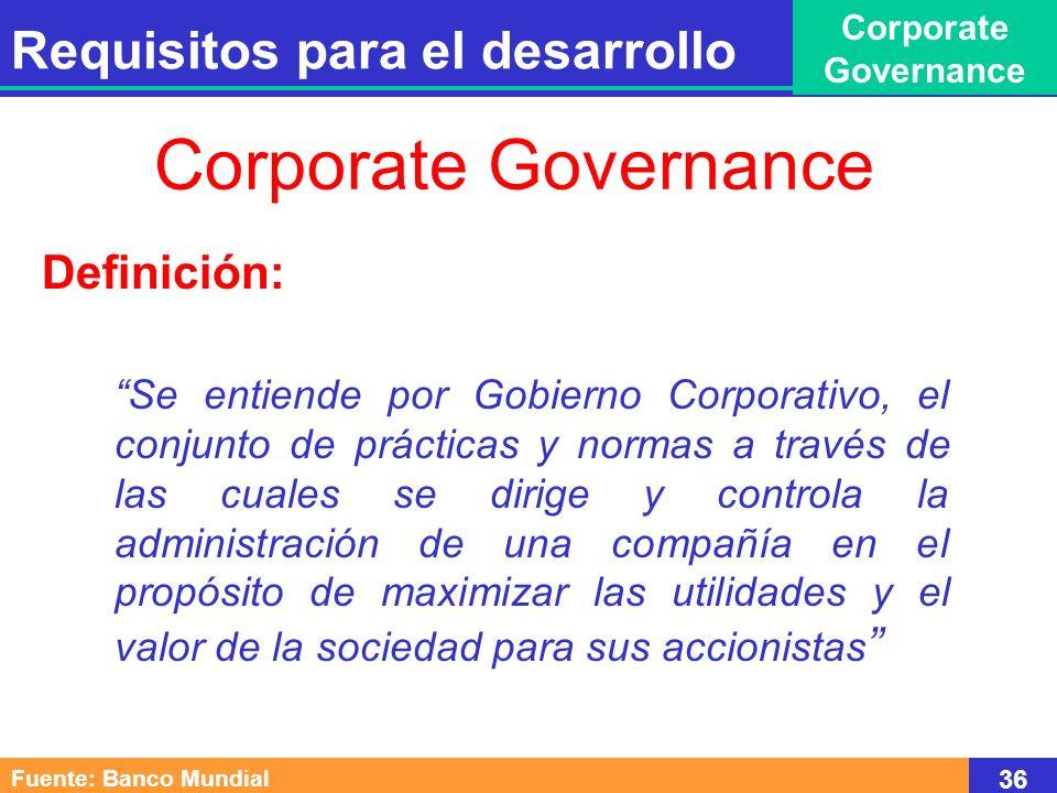 Corporate Governance Definición: Se entiende por Gobierno Corporativo, el conjunto de prácticas y normas a través de las cuales se dirige y controla l