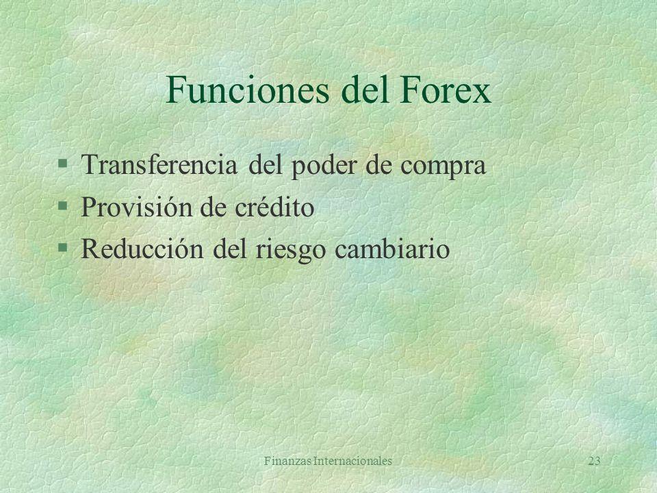 Finanzas Internacionales22 Tamaño del mercado