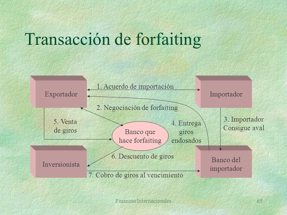 Finanzas Internacionales64 Otros instrumentos §Aceptaciones bancarias §Seguros sobre exportaciones l Convenido y pagado por exportador l Cubre riesgo