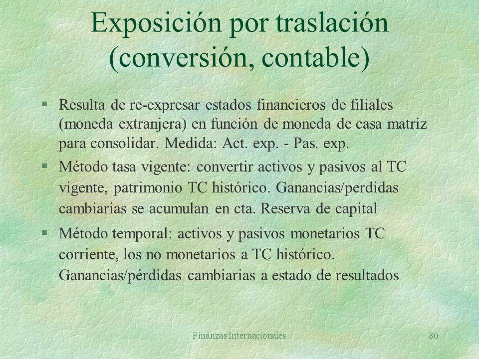 Finanzas Internacionales79 Gerencia del riesgo cambiario §Exposición en la traslación §Exposición en la transacción §Exposición operativa o económica