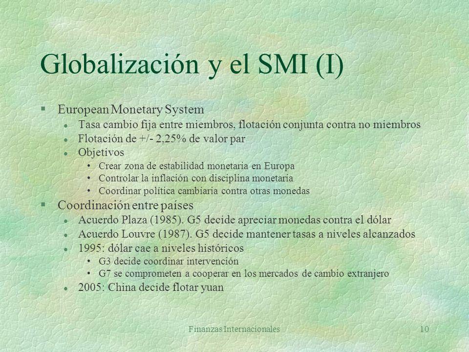 Finanzas Internacionales9 Evolución del euro, la libra y el yen comparados con el dólar