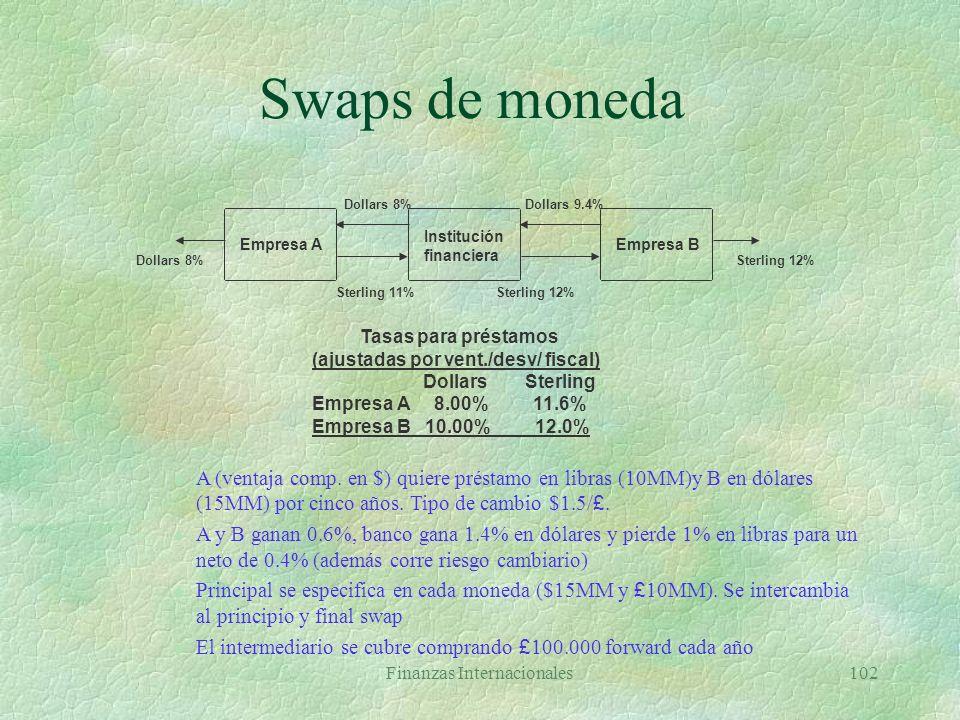 Finanzas Internacionales101 Swaps de intereses III §Permiten transformar activos/pasivos §Usualmente interviene intermediario (contratos separados) §W