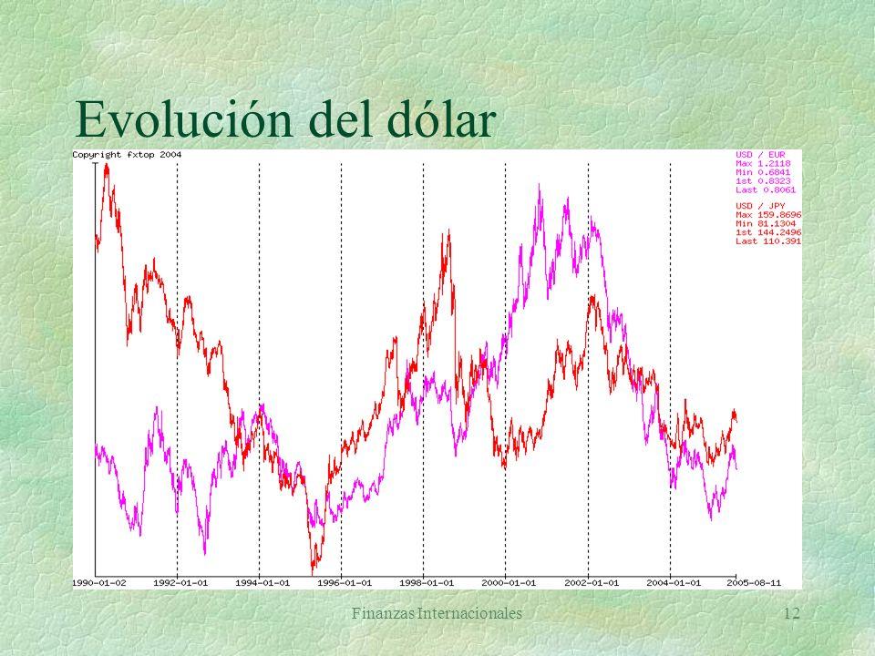 Finanzas Internacionales11 Globalización y el SMI (II) §Crisis mexicana de 1994-95 l Apreciación de la moneda l Problemas políticos l Capitales golond