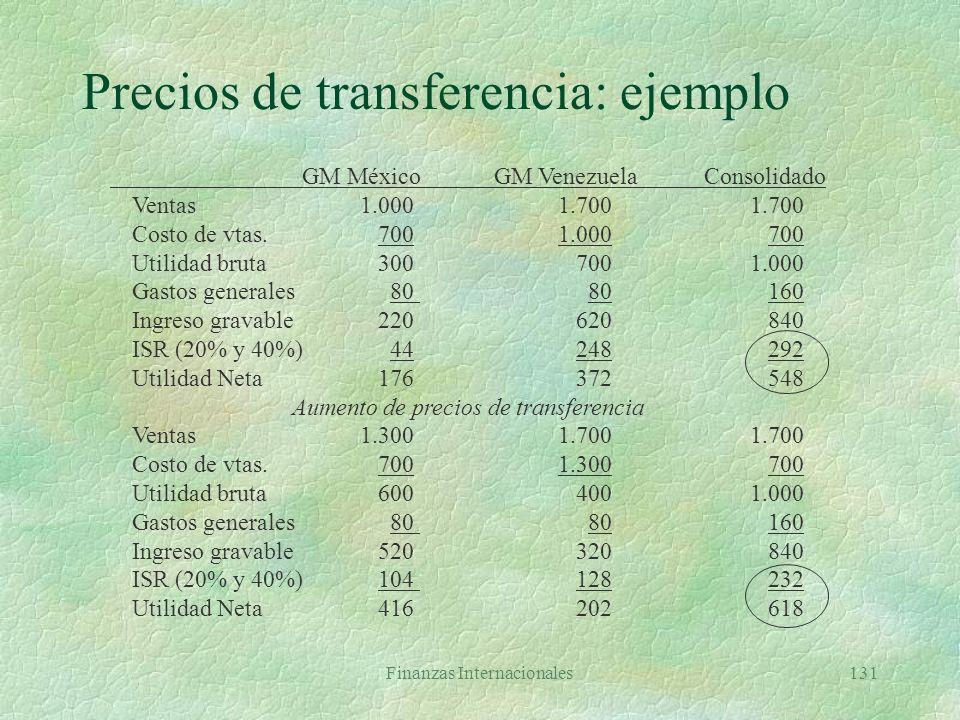 Finanzas Internacionales130 Precios de transferencia §Precios a los que las divisiones de una empresa hacen transacciones entre ellas §Usos l Mover fo