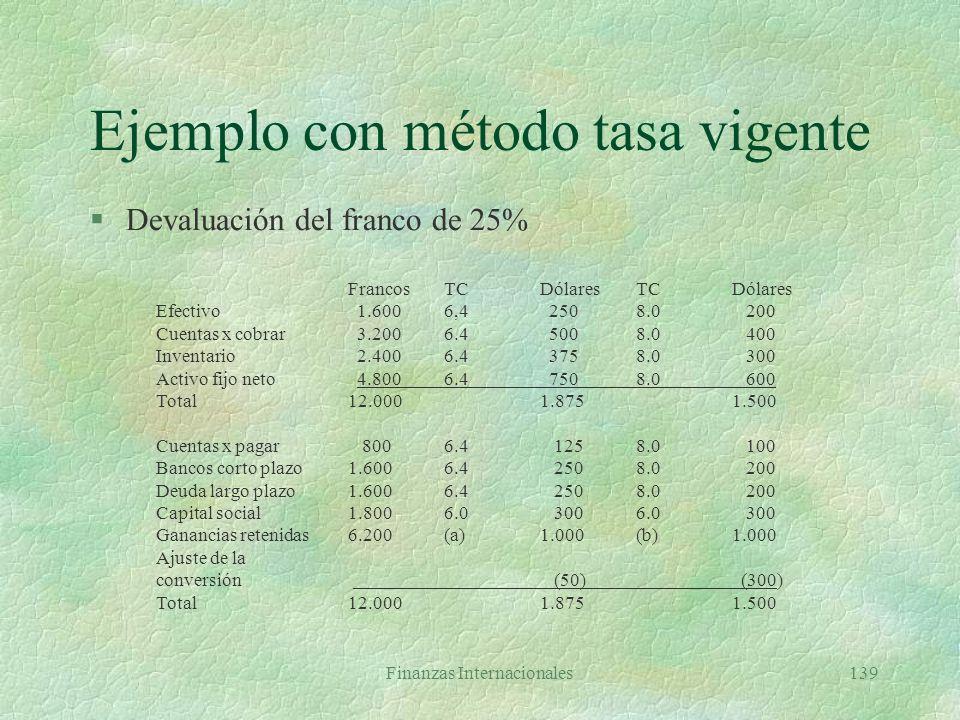 Finanzas Internacionales138 Ventajas/desventajas §Método Tasa Vigente l Menor variabilidad en utilidades debido a ganancias/pérdidas por traslación ca