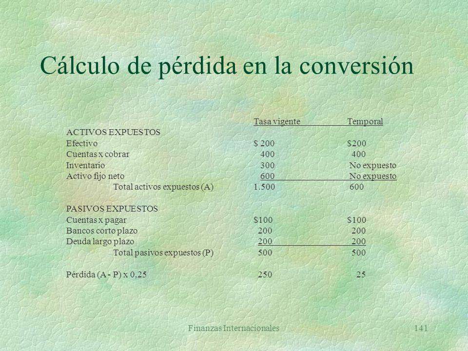 Finanzas Internacionales140 Ejemplo con método temporal Francos TCDólares TCDólares Efectivo 1.6006,4 2508.0 200 Cuentas x cobrar 3.2006.4 5008.0 400
