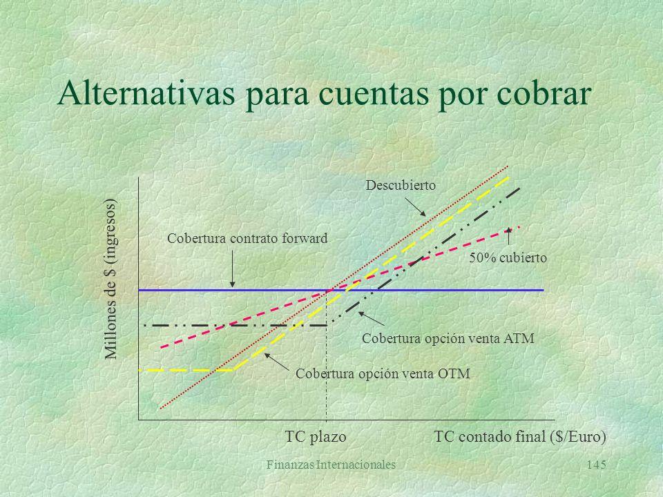 Finanzas Internacionales144 Alternativas de la empresa §No cubrirse §Cubrirse en mercado forward l Costo: cotización TC a plazo §Cubrirse en mercado m