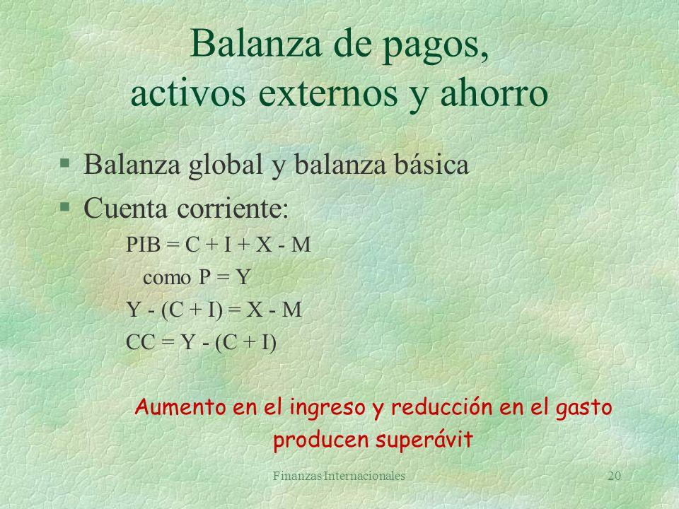 Finanzas Internacionales19 Desequilibrios en la cuenta capital §Tasas de interés §Estabilidad política/económica §Fuga de capitales l Facturación de t