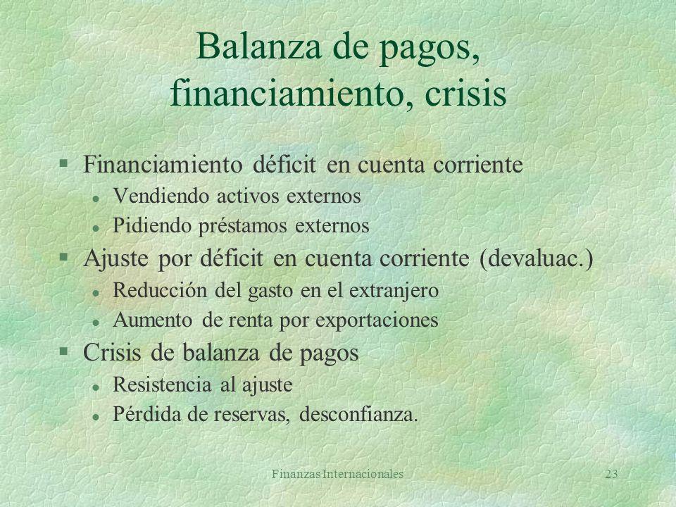 Finanzas Internacionales22 Balanza de pagos y déficit fiscal II BM = RI x e + Dgc (1) Restricción presupuestaria del gobierno Dg = Dgc + Dgp y Dgc = D