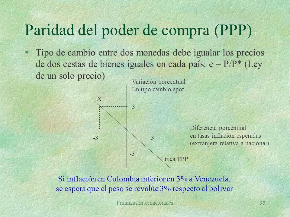 Finanzas Internacionales34 Teorías sobre la determinación de los tipos de cambio