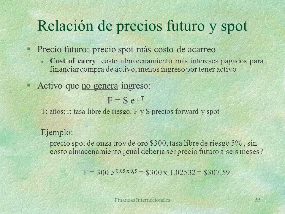 Finanzas Internacionales54 Convergencia precios futuro/spot 1. Corto a futuro 2. Compro el activo 3. Hago la entrega §(Precio futuro cae) 1. Largo a f