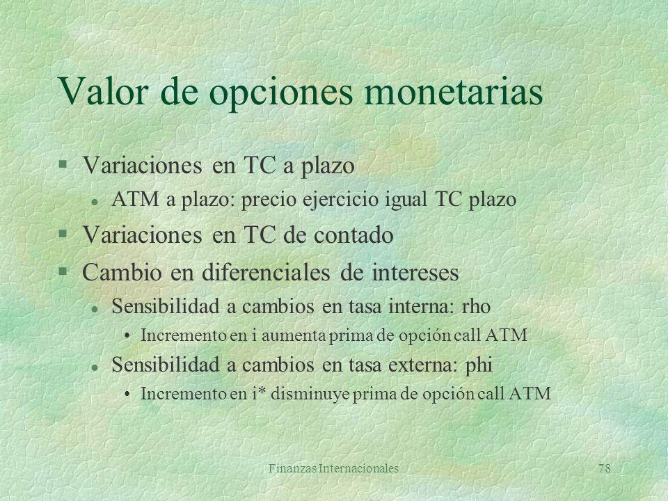 Finanzas Internacionales77 Factores que afectan el valor de la opción VariableAET-t rD Call+-+++- Put-+++-+ A: valor de la acción y E: precio de ejerc