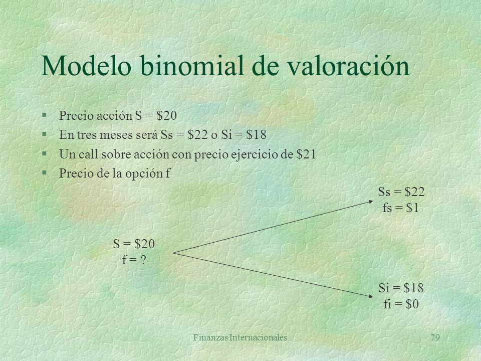 Finanzas Internacionales78 Valor de opciones monetarias §Variaciones en TC a plazo l ATM a plazo: precio ejercicio igual TC plazo §Variaciones en TC d