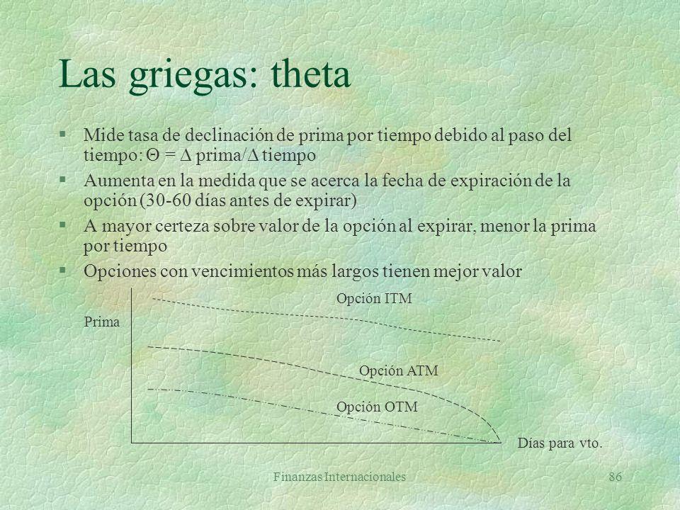 Finanzas Internacionales85 Las griegas: gamma §Mide la tasa de cambio de delta cuando cambia precio del activo subyacente §Cuando opción muy out-of-th
